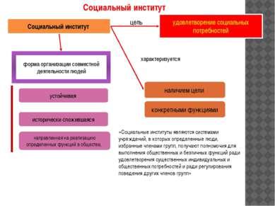 Социальный институт форма организации совместной деятельности людей историчес...