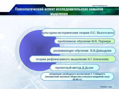 www.themegallery.com Company Logo Психологический аспект исследовательских на...