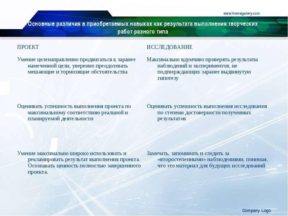 www.themegallery.com Company Logo Основные различия в приобретаемых навыках к...
