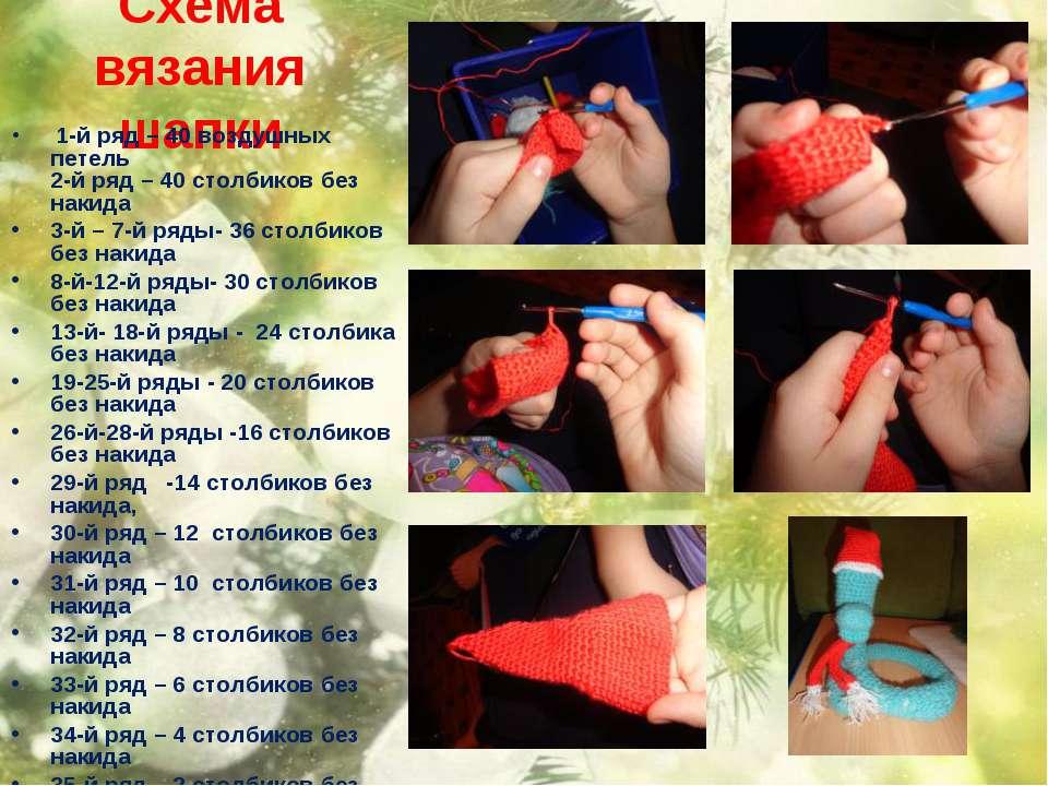 Схема вязания шапки 1-й ряд – 40 воздушных петель 2-й ряд – 40 столбиков без...