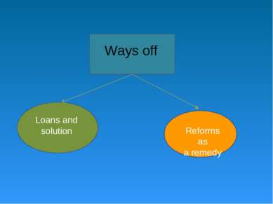 Ways off Loans and solution Reforms as a remedy