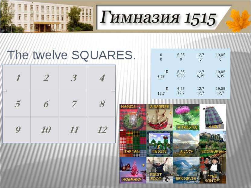 The twelve SQUARES. 0 0 6,35 0 12,7 0 19,05 0 0 6,35 6,35 6,35 12,7 6,35 19,0...