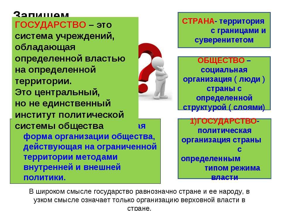 Запишем определения: 2)Государство— это особая форма организации общества, д...