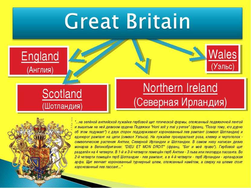England (Англия) Wales (Уэльс) Scotland (Шотландия) Northern Ireland (Северна...