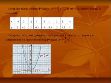 Построим теперь график функции . Для этого составим таблицу ее значений: Пост...