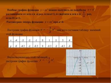 Вообще график функции можно получить из параболы растяжением от оси х в а раз...