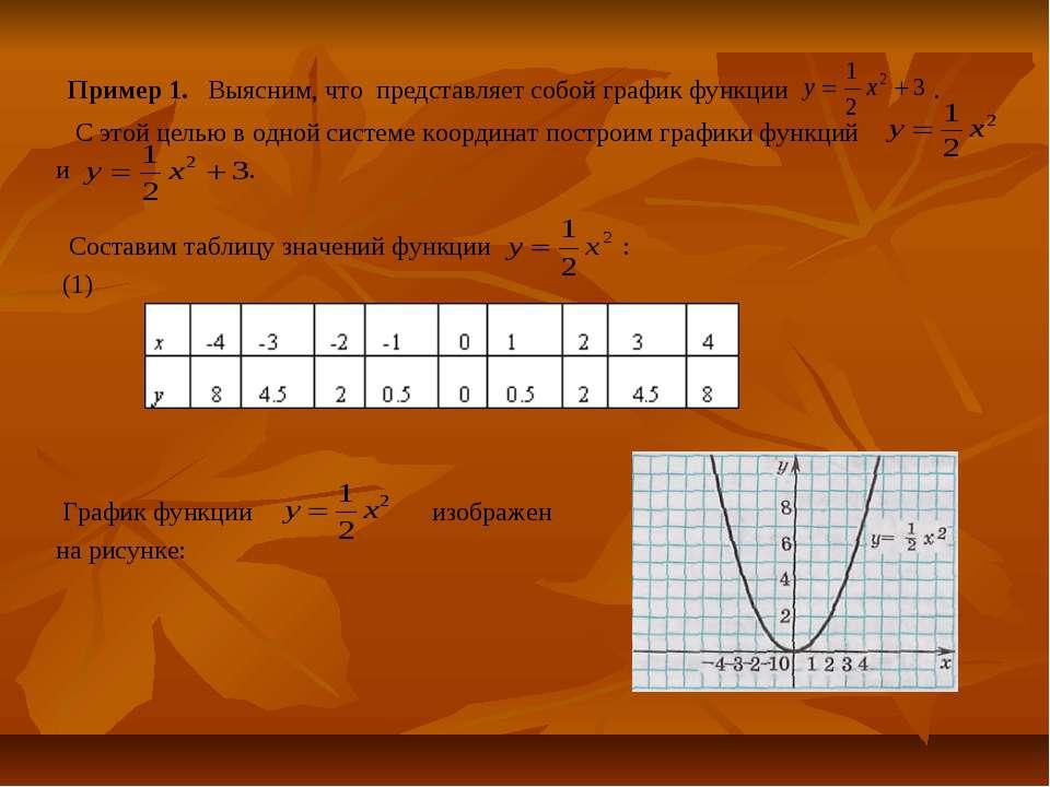 Пример 1. Выясним, что представляет собой график функции . С этой целью в одн...