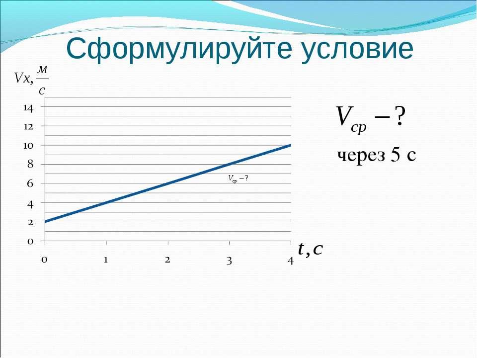 Сформулируйте условие через 5 с