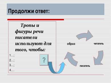 Продолжи ответ: Тропы и фигуры речи писатели используют для того, чтобы: 1…; ...