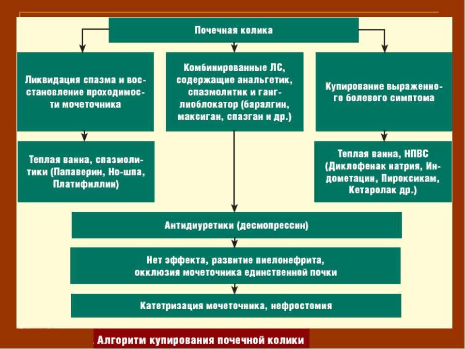 Остеохондроз поясничного отдела позвонка симптомы и лечение