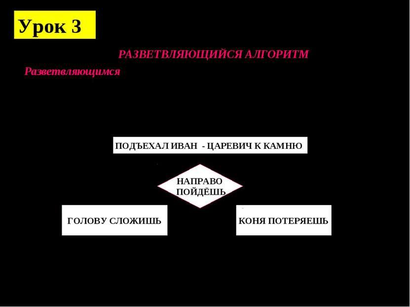 Урок 3 РАЗВЕТВЛЯЮЩИЙСЯ АЛГОРИТМ Разветвляющимся называется алгоритм, в которо...