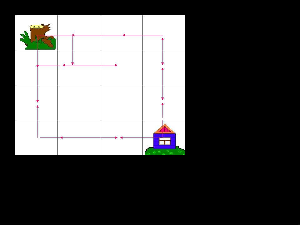 Составьте алгоритм « Путь к дому белки.»