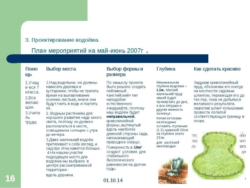 * * 3. Проектирование водоёма. План мероприятий на май-июнь 2007г . Помощь Вы...