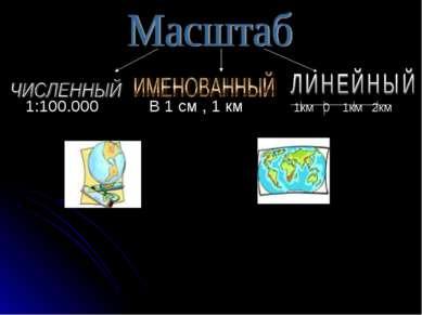 1:100.000 В 1 см , 1 км 1км 0 1км 2км