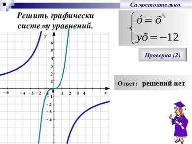 Самостоятельно. Решить графически систему уравнений. Проверка (2) Ответ: реше...