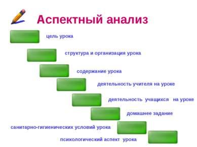 Аспектный анализ цель урока структура и организация урока содержание урока де...