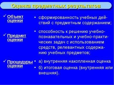 Объект оценки Предмет оценки Процедуры оценки сформированность учебных дей-ст...