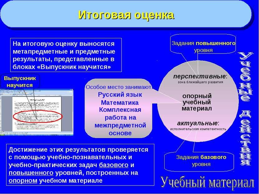 Итоговая оценка опорный учебный материал актуальные: исполнительская компетен...