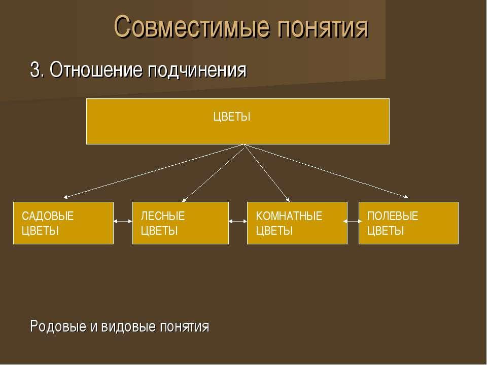 Совместимые понятия 3. Отношение подчинения Родовые и видовые понятия ЦВЕТЫ С...