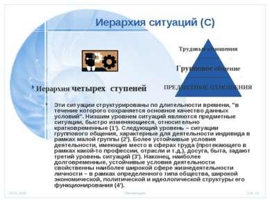 """Иерархия ситуаций (С) Эти ситуации структурированы по длительности времени, """"..."""
