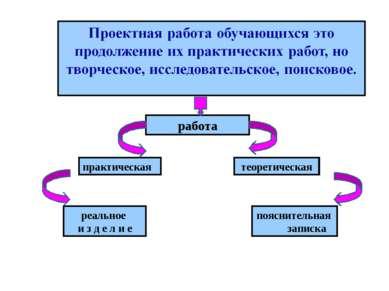 практическая теоретическая работа пояснительная записка реальное и з д е л и е