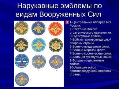 Нарукавные эмблемы по видам Вооруженных Сил 1-Центральный аппарат МО России. ...