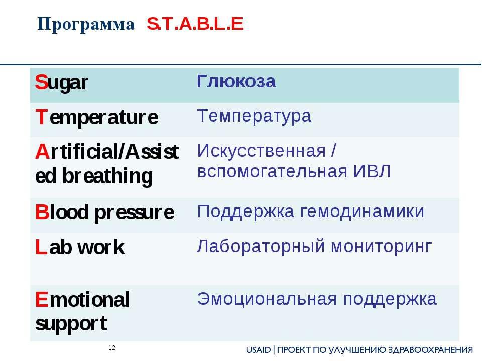 Программа S.T.A.B.L.E * Sugar Глюкоза Temperature Температура Artificial/Assi...