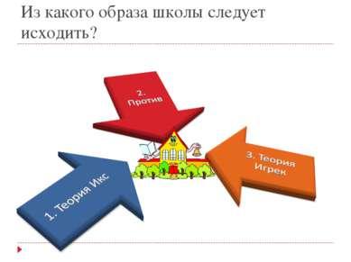 Из какого образа школы следует исходить?