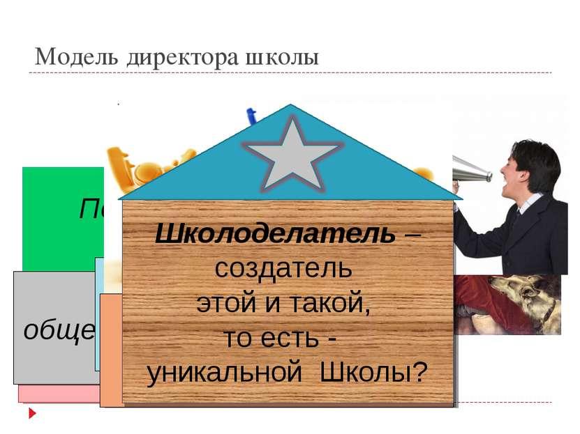 Модель директора школы