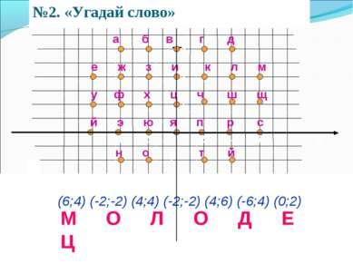 x 8 6 4 2 -2 е ж з и к л м а б в г д у ф х ц ч ш щ й э ю я п р с н о т й (6;4...