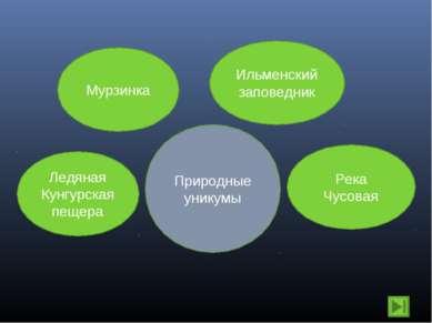 Ледяная Кунгурская пещера Мурзинка Ильменский заповедник Река Чусовая Природн...