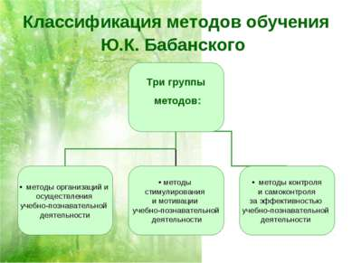 Классификация методов обучения Ю.К. Бабанского