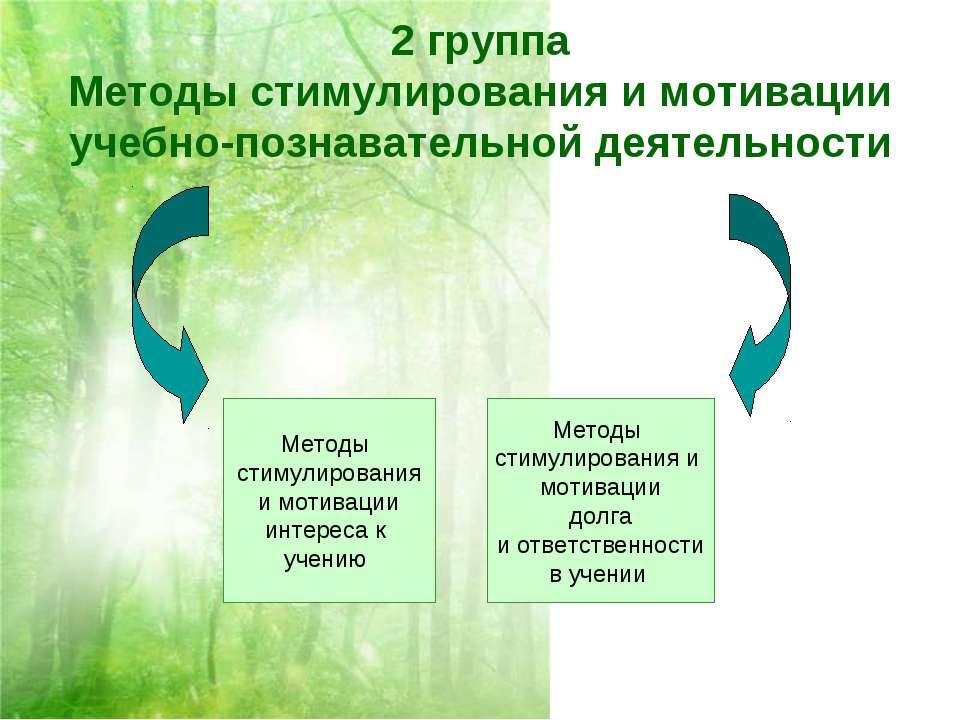 2 группа Методы стимулирования и мотивации учебно-познавательной деятельности...