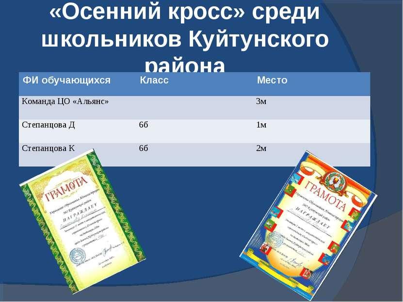 «Осенний кросс» среди школьников Куйтунского района ФИ обучающихся Класс Мест...