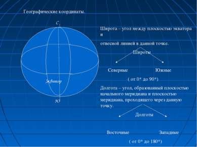 Экватор С Ю Географические координаты. Широта – угол между плоскостью экватор...