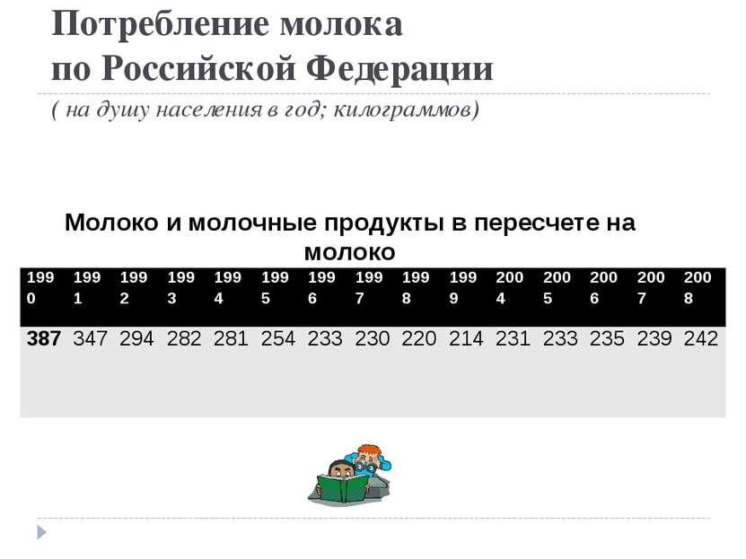 Потребление молока по Российской Федерации ( на душу населения в год; килогра...