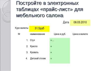 Постройте в электронных таблицах «прайс-лист» для мебельного салона Дата 08.0...