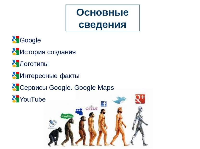Google История создания Логотипы Интересные факты Сервисы Google. Google Maps...
