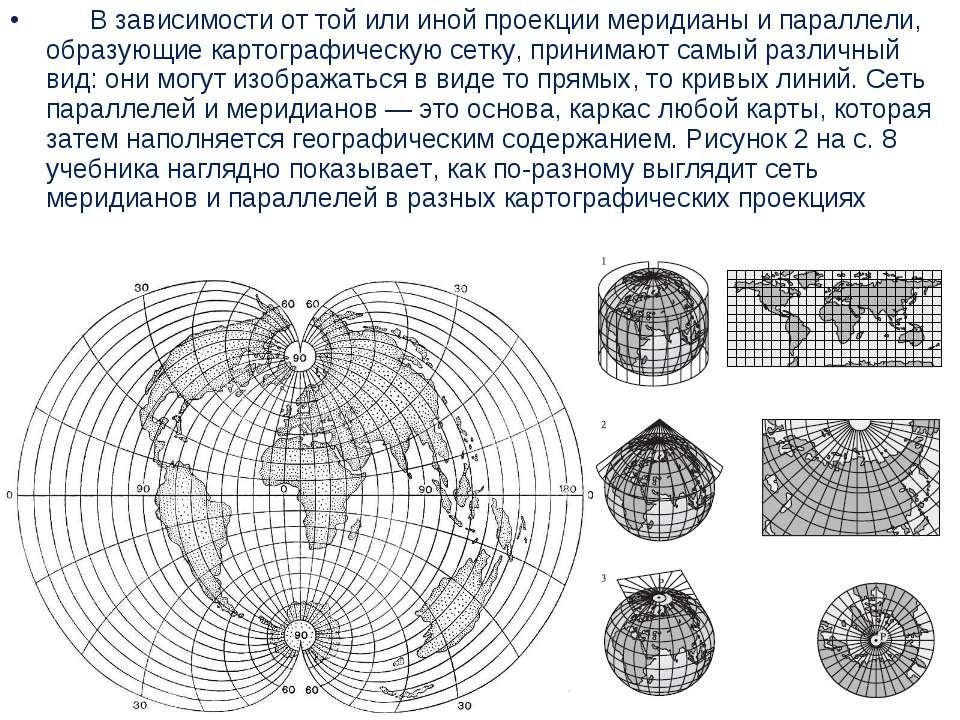 В зависимости от той или иной проекции меридианы и параллели, образующи...