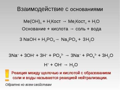 Взаимодействие с основаниями Ме(ОН)m + НnКост → MenКостm + H2O Основание + ки...