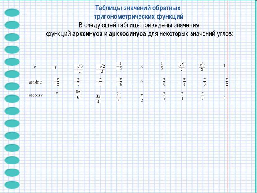 Таблицы значений обратных тригонометрических функций В следующей таблице прив...