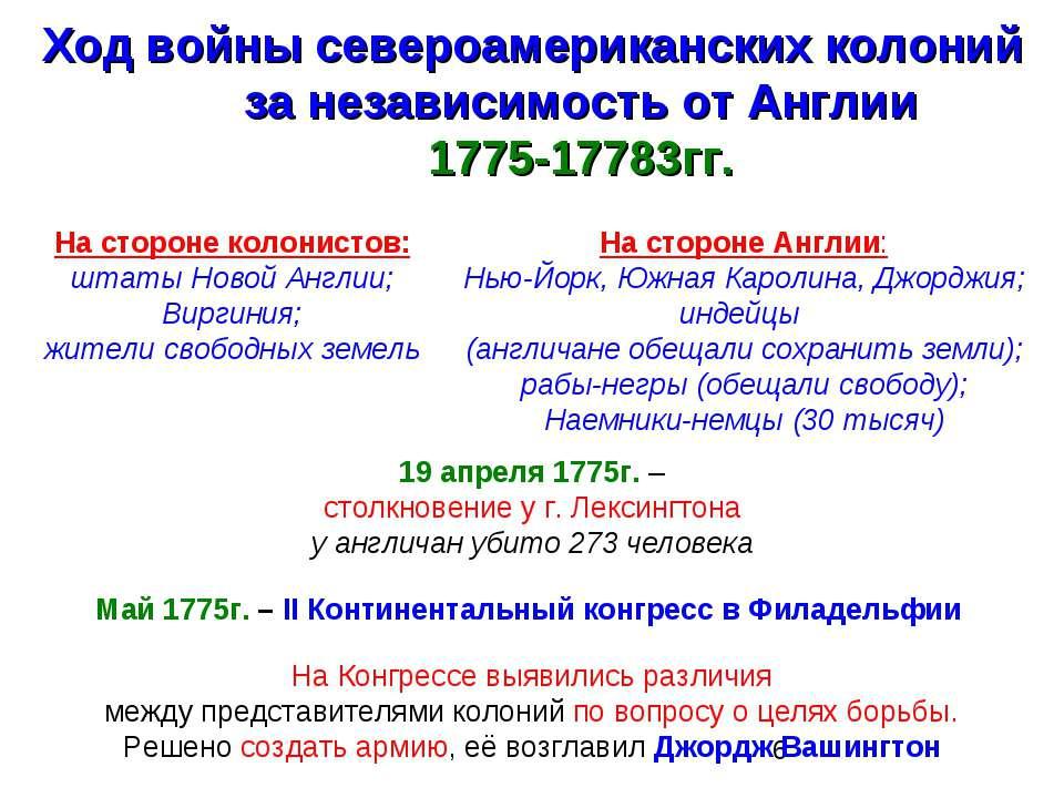 Ход войны североамериканских колоний за независимость от Англии 1775-17783гг....