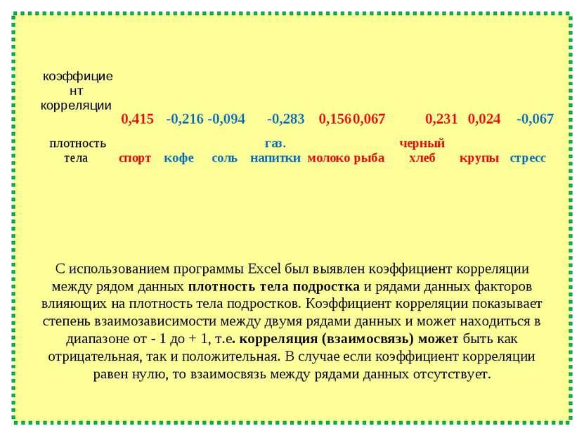 С использованием программы Excel был выявлен коэффициент корреляции между ряд...