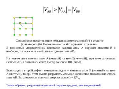 Схематичное представление появления первого антисайта в решетке (а) и второго...