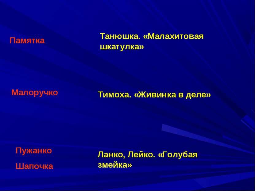Памятка Танюшка. «Малахитовая шкатулка» Малоручко Тимоха. «Живинка в деле» Пу...