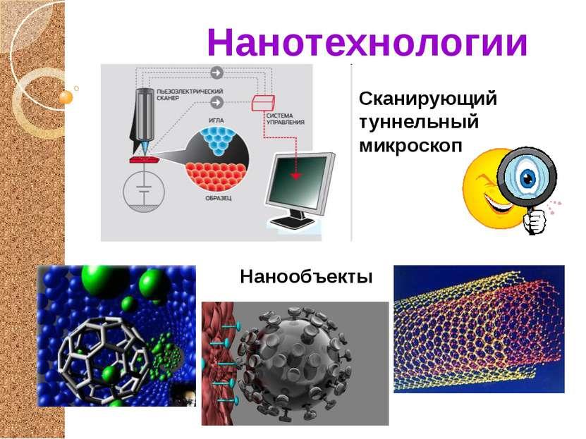 Нанообъекты Сканирующий туннельный микроскоп Нанотехнологии