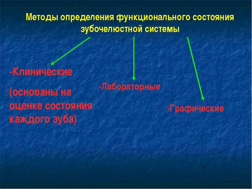 Методы определения функционального состояния зубочелюстной системы -Клиническ...