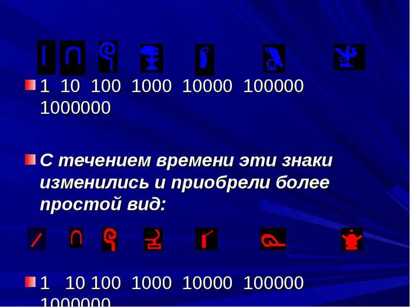 1 10 100 1000 10000 100000 1000000 С течением времени эти знаки изменились и ...