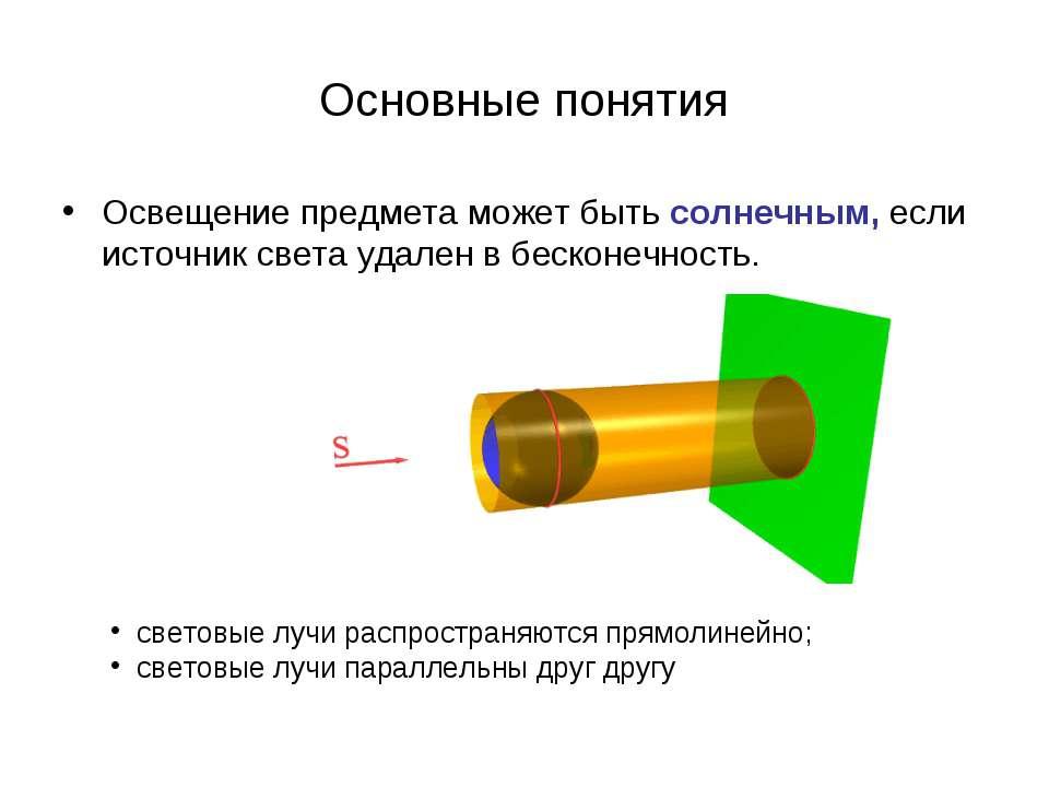 Основные понятия Освещение предмета может быть солнечным, если источник света...