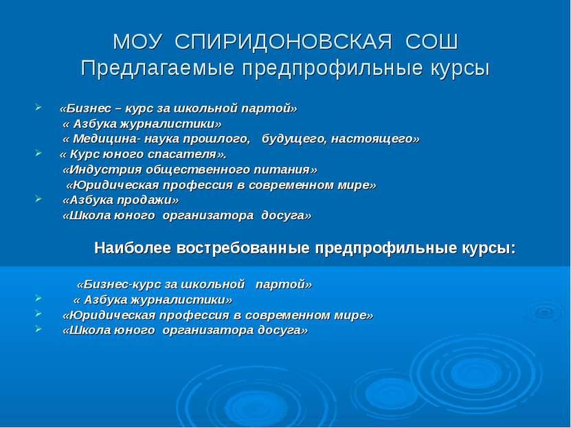 МОУ СПИРИДОНОВСКАЯ СОШ Предлагаемые предпрофильные курсы «Бизнес – курс за шк...